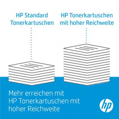 HP Cartridge 207X Magenta (W2213X)
